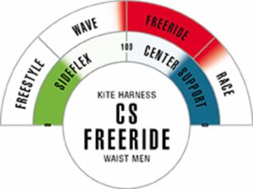 ION CS Freeride Kitesurf 2018